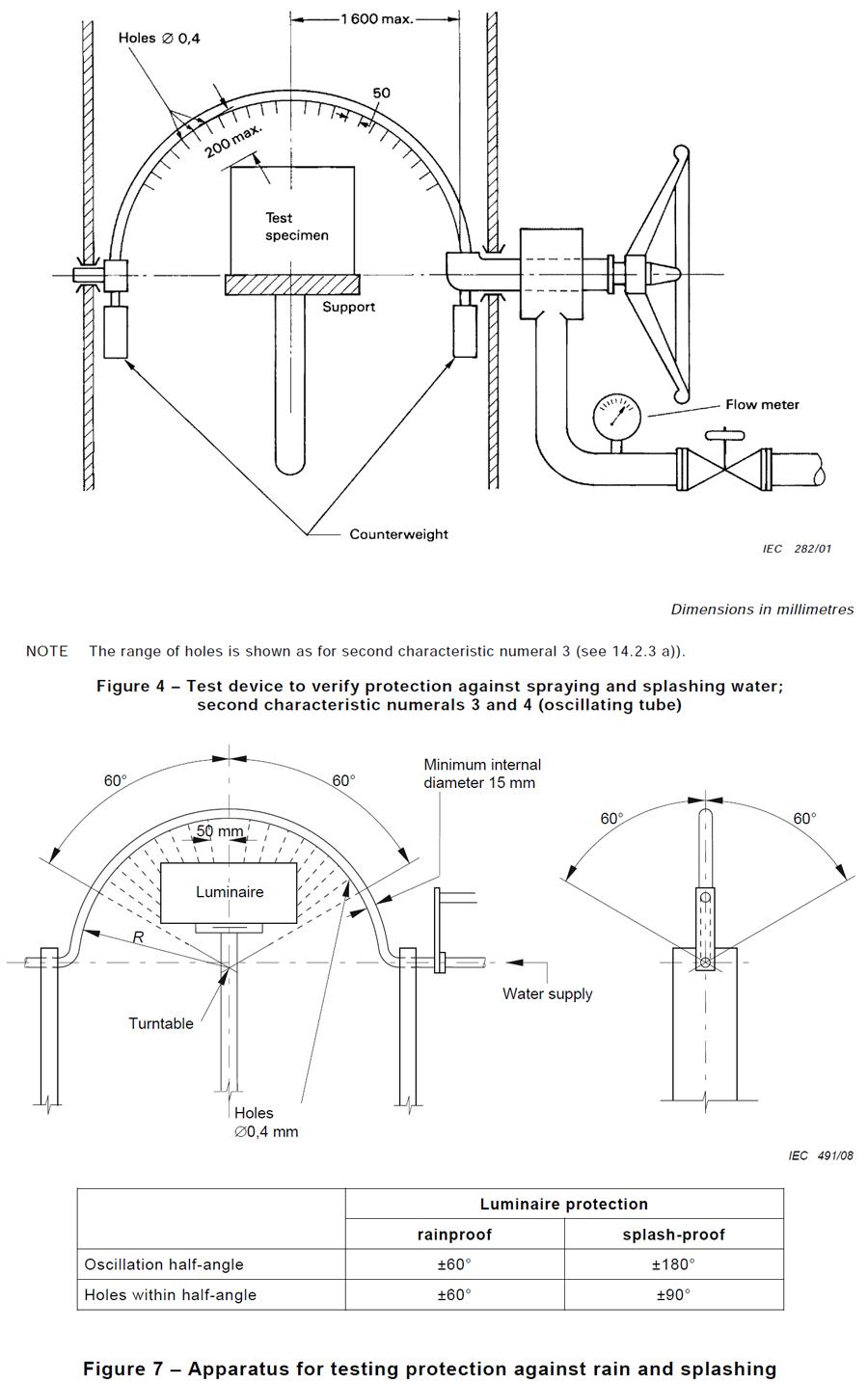 IEC60529 IPX3IPX4箱式摆管淋雨试验机(图1)